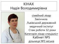 Кінах Н.В.