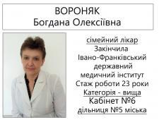 Вороняк Б.О.